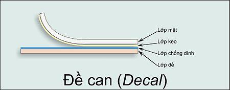 dich-vu-cat-decal-vi-tinh1